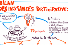 Bilan-Instances-Participatives_vignette.jpg